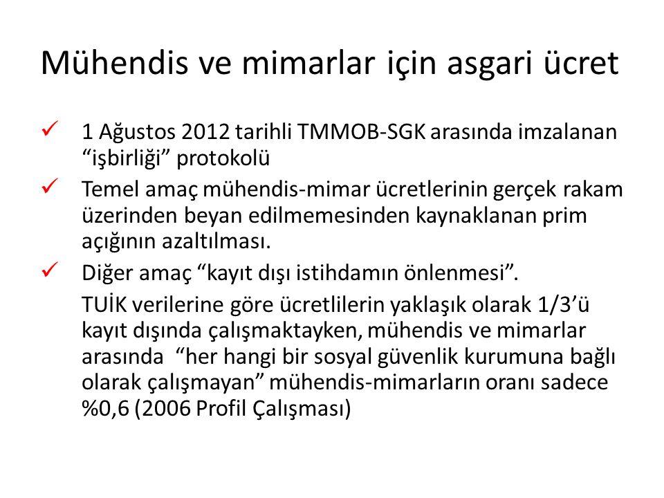 """Mühendis ve mimarlar için asgari ücret 1 Ağustos 2012 tarihli TMMOB-SGK arasında imzalanan """"işbirliği"""" protokolü Temel amaç mühendis-mimar ücretlerini"""