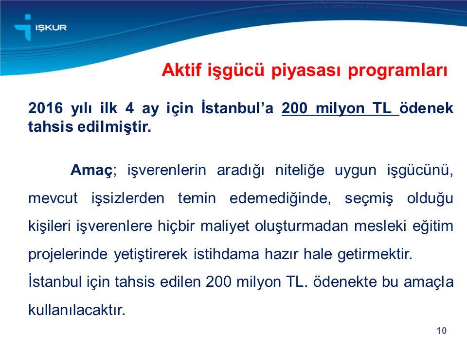10 2016 yılı ilk 4 ay için İstanbul'a 200 milyon TL ödenek tahsis edilmiştir. Amaç; işverenlerin aradığı niteliğe uygun işgücünü, mevcut işsizlerden t