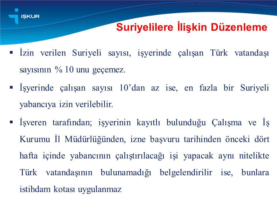  İzin verilen Suriyeli sayısı, işyerinde çalışan Türk vatandaşı sayısının % 10 unu geçemez.  İşyerinde çalışan sayısı 10'dan az ise, en fazla bir Su