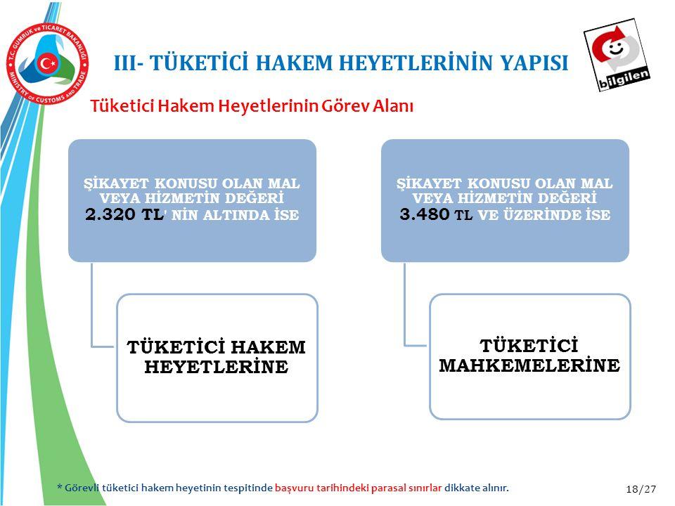 18/27 III- TÜKETİCİ HAKEM HEYETLERİNİN YAPISI * Görevli tüketici hakem heyetinin tespitinde başvuru tarihindeki parasal sınırlar dikkate alınır.