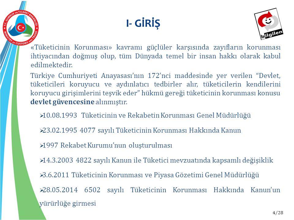 15/28 III- TÜKETİCİ HAKEM HEYETLERİNİN YAPISI TİCARET İL MÜD./ KAYMAKAM BAŞKAN BARO TEMSİLCİSİ ÜYE BELEDİYE TEMSİLCİSİ ÜYE TÜKETİCİ ÖRGÜTÜ TEMSİLCİSİ ÜYE TİCARET ODASI ESNAF ODASI TEMSİLCİSİ ÜYE