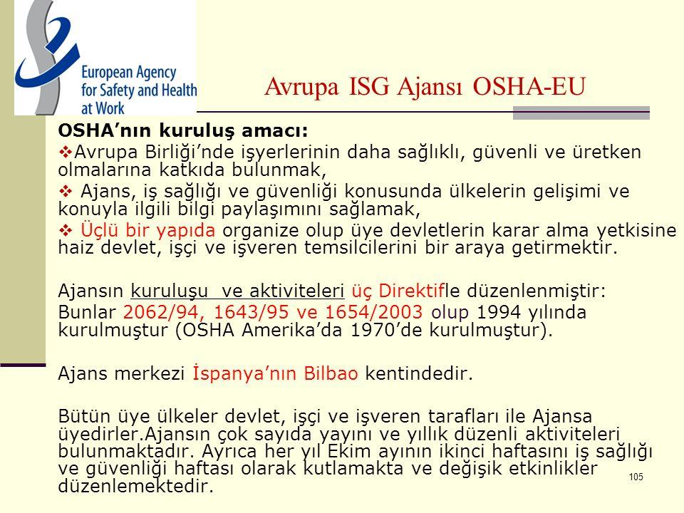 105 OSHA'nın kuruluş amacı:  Avrupa Birliği'nde işyerlerinin daha sağlıklı, güvenli ve üretken olmalarına katkıda bulunmak,  Ajans, iş sağlığı ve gü