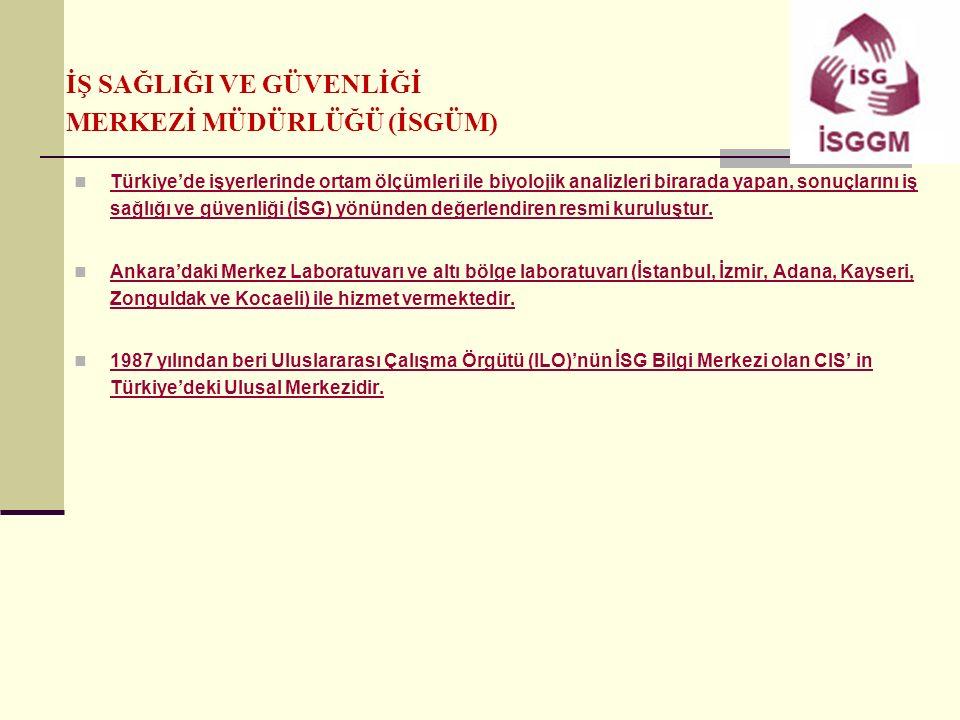 İŞ SAĞLIĞI VE GÜVENLİĞİ MERKEZİ MÜDÜRLÜĞÜ (İSGÜM) Türkiye'de işyerlerinde ortam ölçümleri ile biyolojik analizleri birarada yapan, sonuçlarını iş sağl