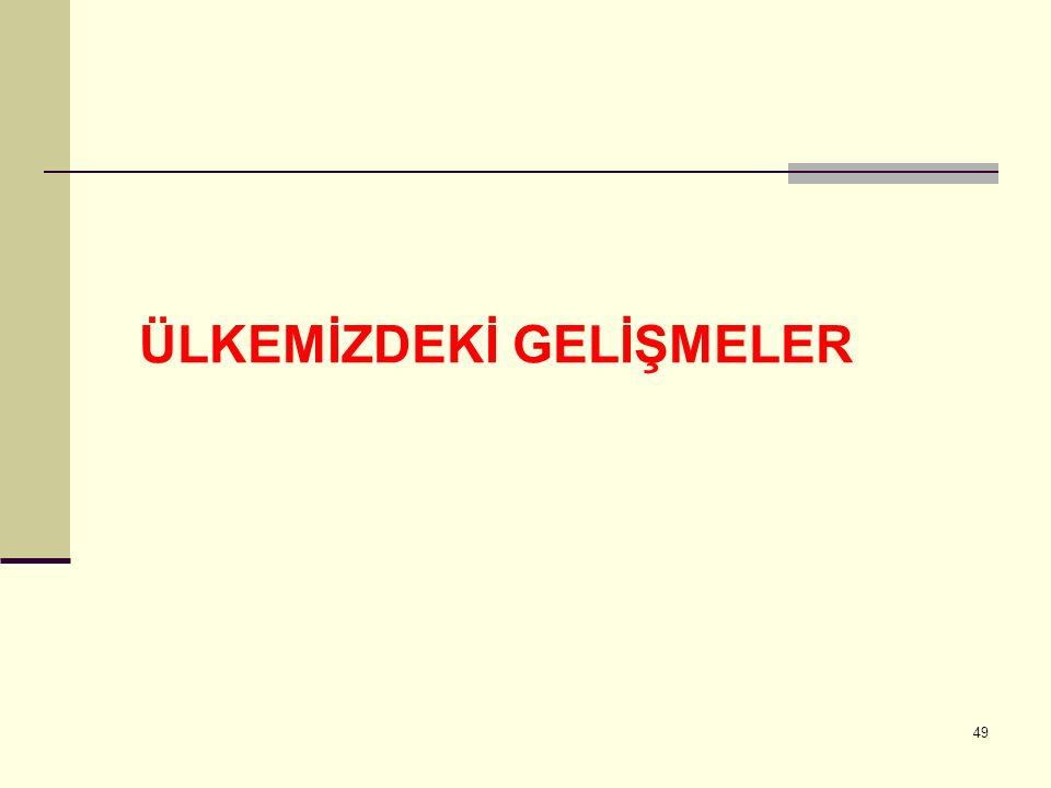 ÜLKEMİZDEKİ GELİŞMELER 49