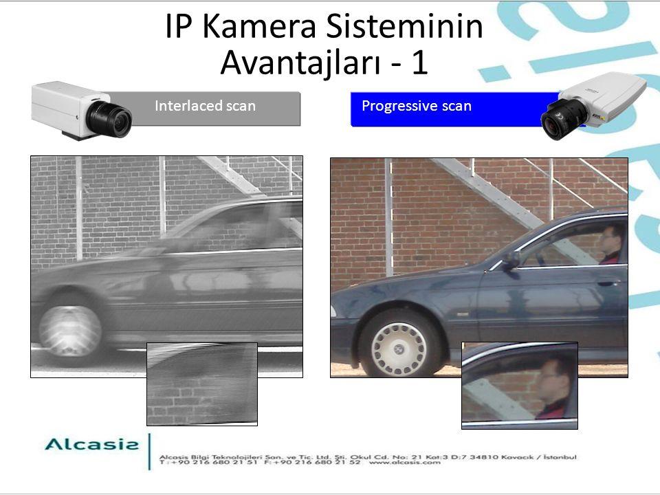 IP Kamera Sisteminin Avantajları - 1 Interlaced scan Progressive scan