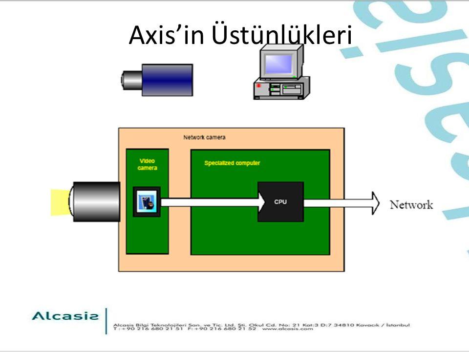 Axis'in Üstünlükleri