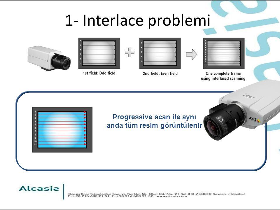 1- Interlace problemi Progressive scan ile aynı anda tüm resim görüntülenir