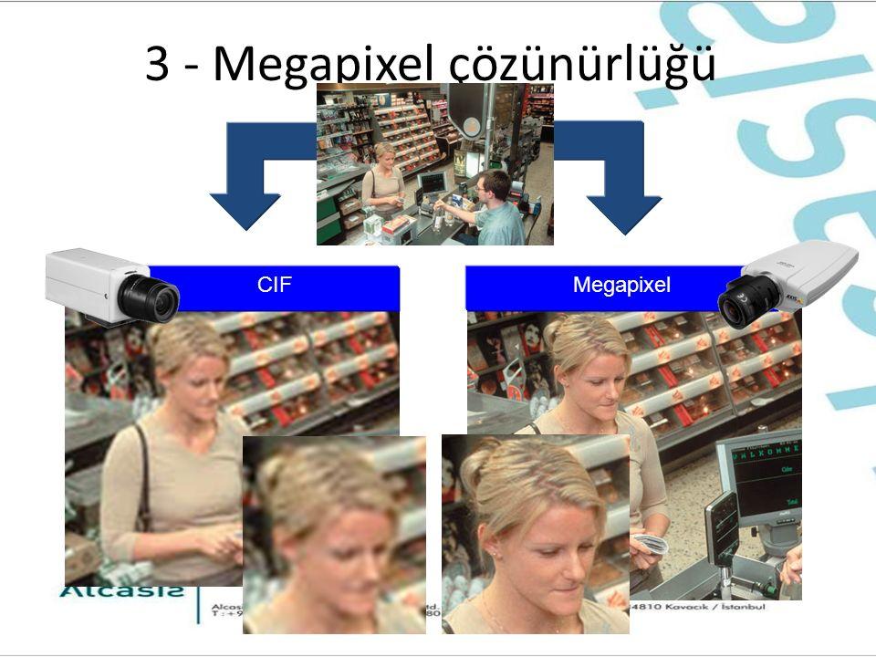 3 - Megapixel çözünürlüğü CIFMegapixel