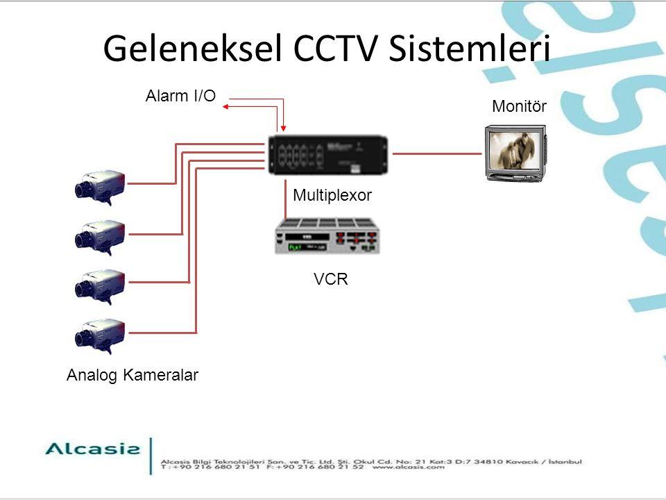 Geleneksel CCTV Sistemleri Analog Kameralar Alarm I/O Multiplexor Monitör DVR IP Network