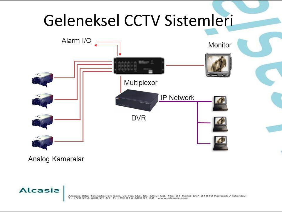 Kendi tasarımı olan ASIC ve sıkıştırma yongası Yüksek video kalitesi Düşük maliyet Deneyim 10 yıllık video deneyimi 20 yıllık network deneyimi