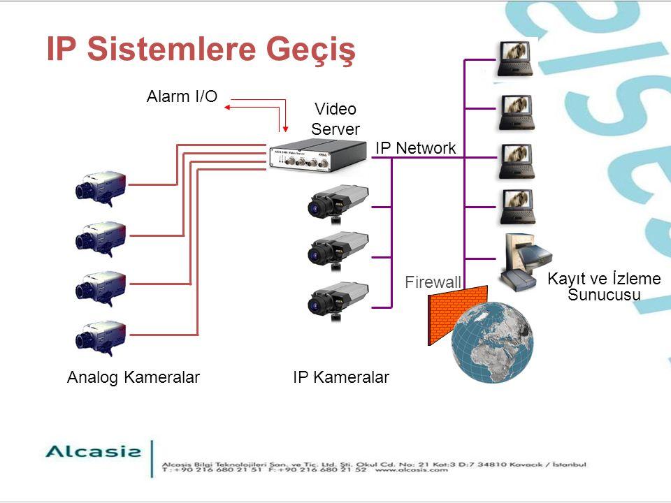 Axis 210A CCD görüntü sensörü Renkli ve Siyah/Beyaz görüntü 4mm lens 3 lux ışık hassasiyeti 30 fps, 640x480 VGA görüntü MJPEG ve MPEG4 sıkıştırma Çok bölgeli hareket algılama 1 alarm giriş, 1 alarm çıkış terminali Çift yönlü ses Email, FTP, HTTP ile uyarı Power over Ethernet