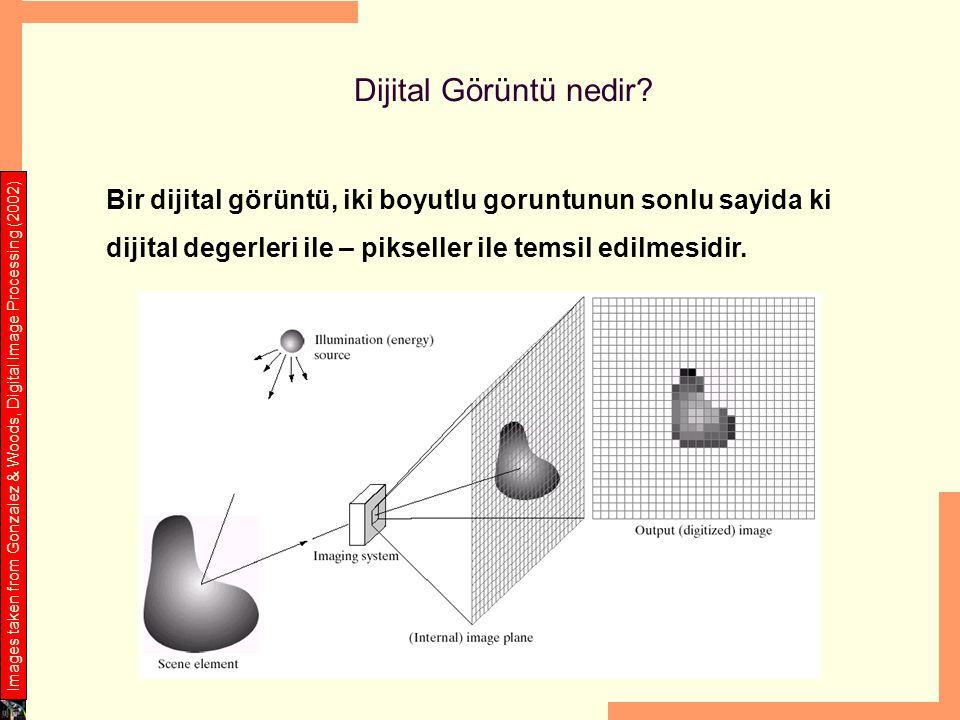 Dijital Görüntü nedir? Bir dijital görüntü, iki boyutlu goruntunun sonlu sayida ki dijital degerleri ile – pikseller ile temsil edilmesidir. Images ta