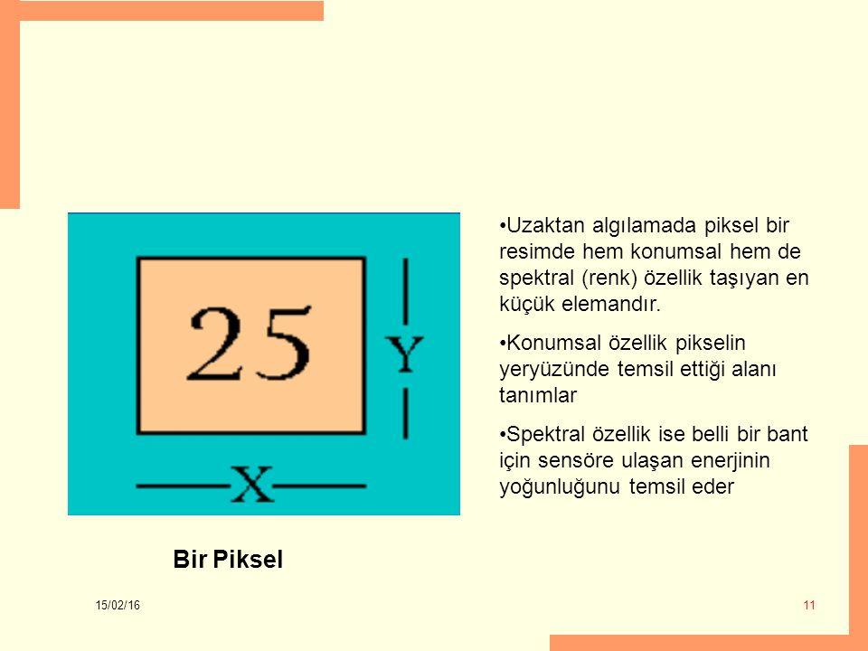 15/02/16 11 Bir Piksel Uzaktan algılamada piksel bir resimde hem konumsal hem de spektral (renk) özellik taşıyan en küçük elemandır. Konumsal özellik