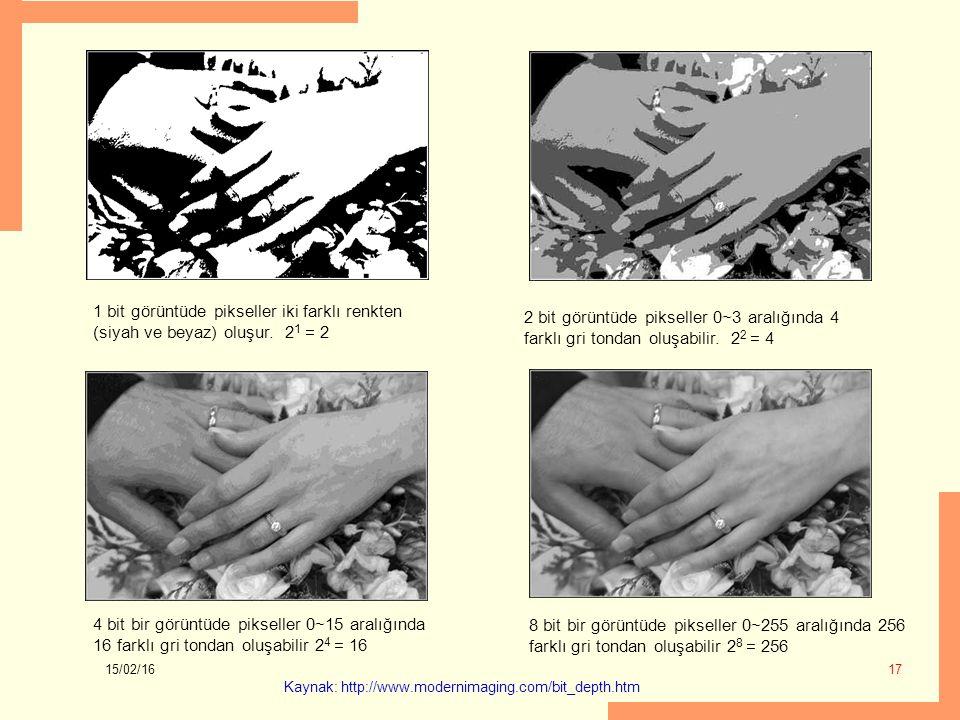 15/02/16 17 1 bit görüntüde pikseller iki farklı renkten (siyah ve beyaz) oluşur. 2 1 = 2 2 bit görüntüde pikseller 0~3 aralığında 4 farklı gri tondan