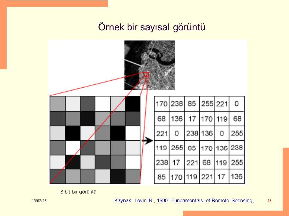 15/02/16 18 Örnek bir sayısal görüntü 8 bit bir görüntü Kaynak: Levin N., 1999. Fundamentals of Remote Seensing,