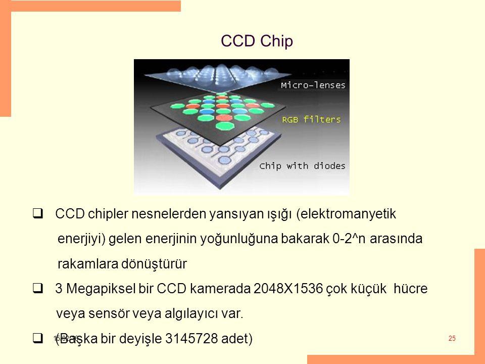 15/02/16 25 CCD Chip  CCD chipler nesnelerden yansıyan ışığı (elektromanyetik enerjiyi) gelen enerjinin yoğunluğuna bakarak 0-2^n arasında rakamlara