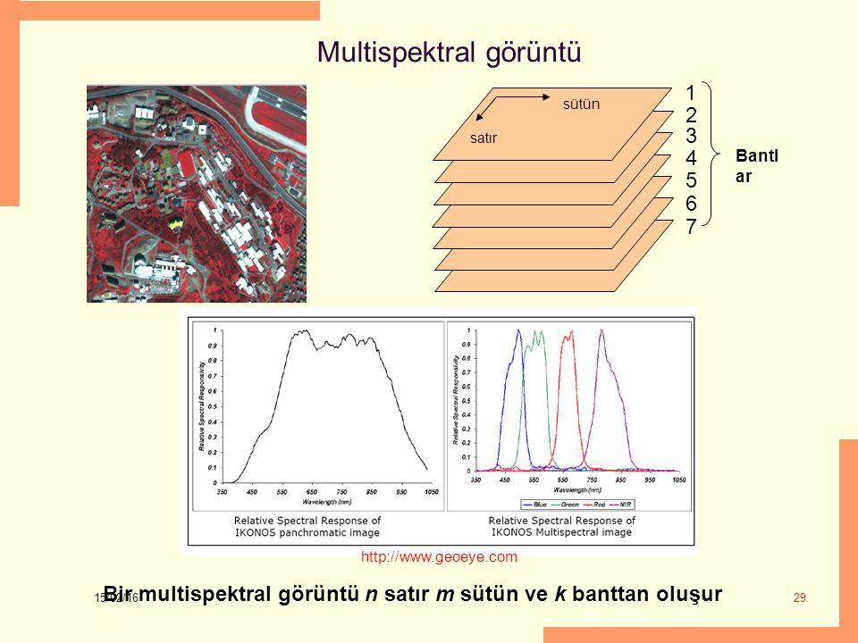 15/02/16 29 Multispektral görüntü sütün satır 1 2 3 4 5 6 7 Bantl ar Bir multispektral görüntü n satır m sütün ve k banttan oluşur http://www.geoeye.c