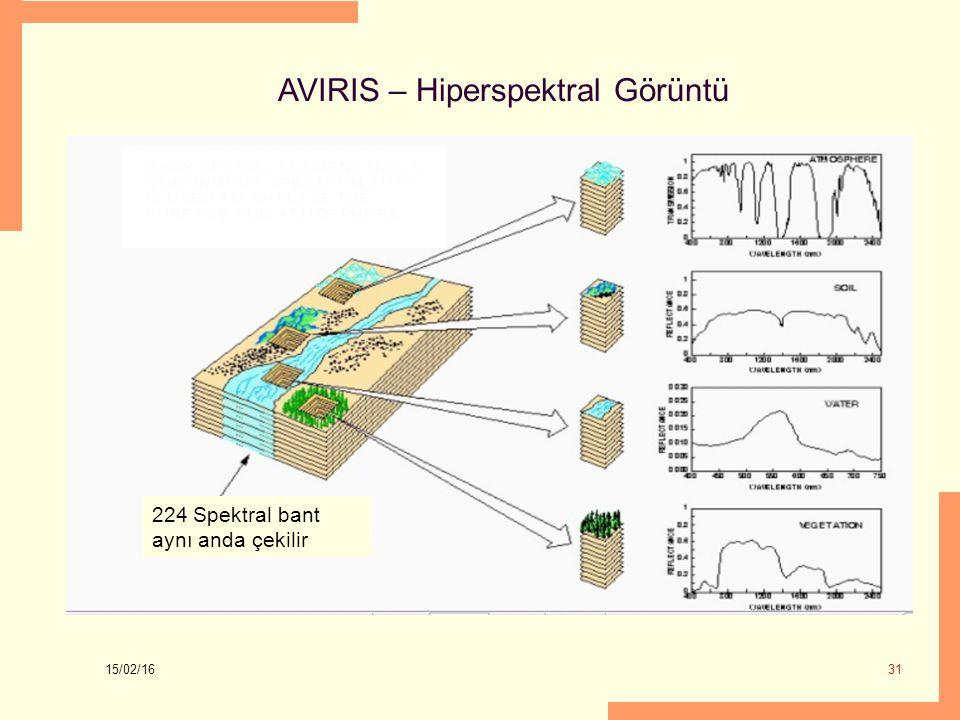 15/02/16 31 AVIRIS – Hiperspektral Görüntü 224 Spektral bant aynı anda çekilir