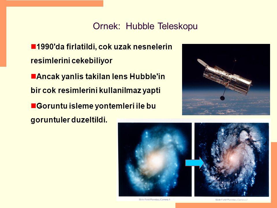 Ornek: Hubble Teleskopu 1990'da firlatildi, cok uzak nesnelerin resimlerini cekebiliyor Ancak yanlis takilan lens Hubble'in bir cok resimlerini kullan