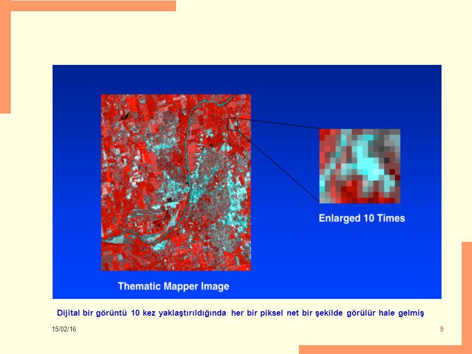 15/02/16 9 Dijital bir görüntü 10 kez yaklaştırıldığında her bir piksel net bir şekilde görülür hale gelmiş