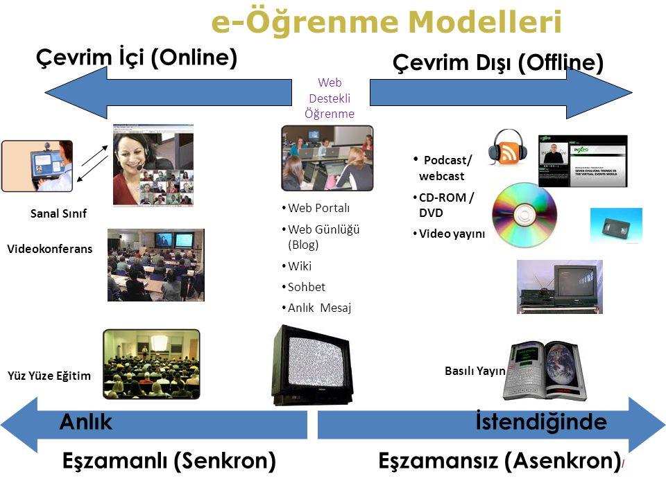 e-Öğrenme Modelleri Yüz Yüze Eğitim Web Destekli Öğrenme Sanal Sınıf Web Portalı Web Günlüğü (Blog) Wiki Sohbet Anlık Mesaj Tartışma Grupları Podcast/ webcast CD-ROM / DVD Video yayını Anlık Eşzamanlı (Senkron) İstendiğinde Eşzamansız (Asenkron) / Çevrim Dışı (Offline) Çevrim İçi (Online) Videokonferans Basılı Yayın