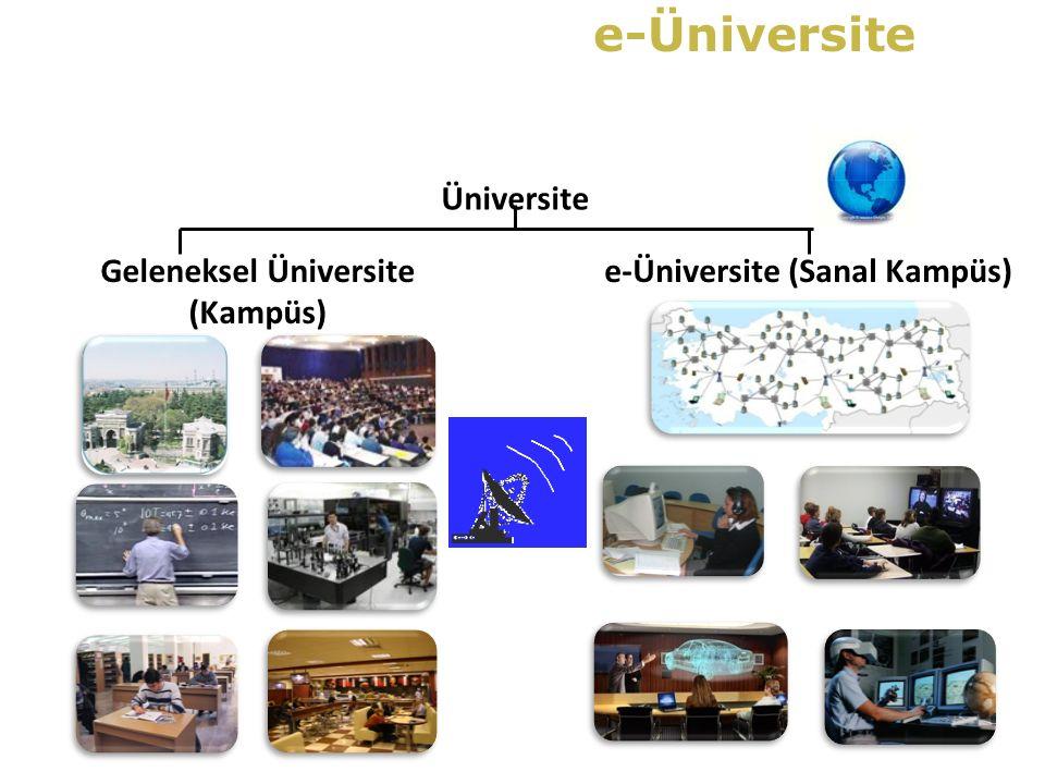 e-Üniversite Üniversite Geleneksel Üniversite (Kampüs) e-Üniversite (Sanal Kampüs)