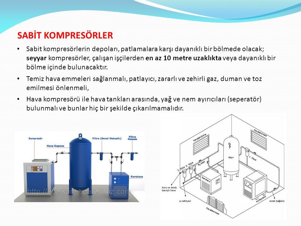Sabit kompresörlerin depoları, patlamalara karşı dayanıklı bir bölmede olacak; seyyar kompresörler, çalışan işçilerden en az 10 metre uzaklıkta veya dayanıklı bir bölme içinde bulunacaktır.