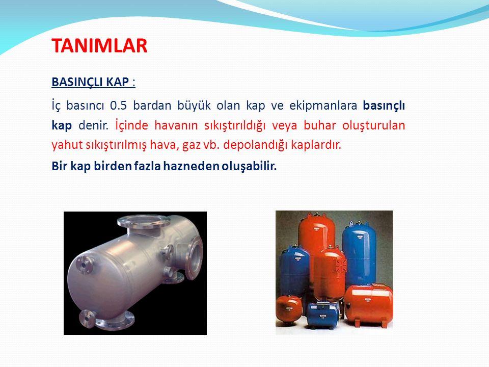 Taşınabilir Basınçlı gaz tüpleri kullanımı: Tüpün içeriği mutlaka tanımlı olmalıdır.