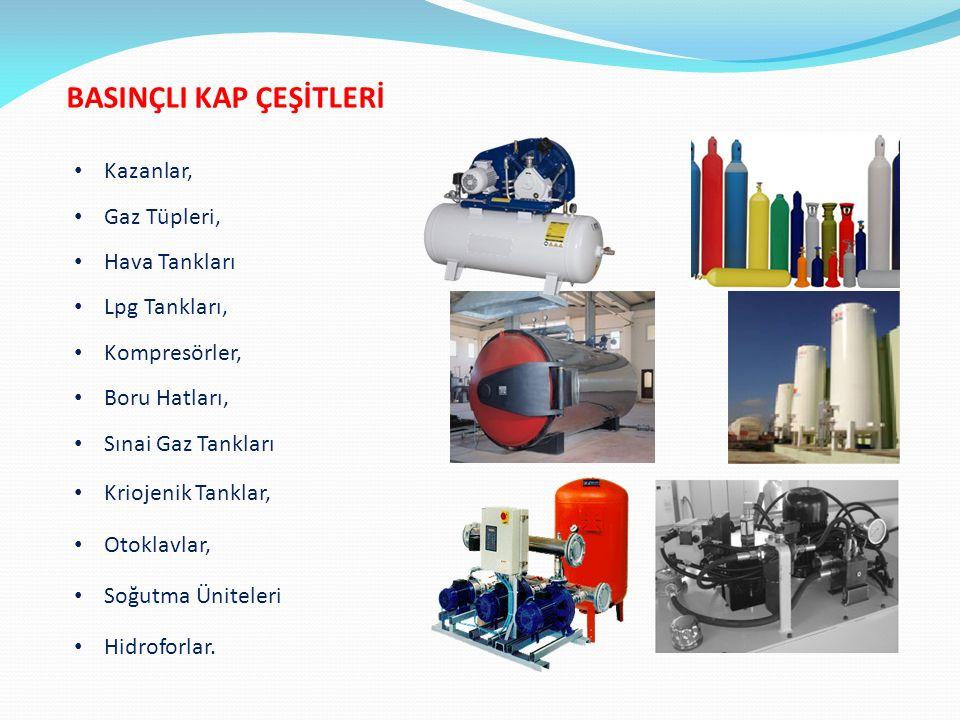 BASINÇLI KAPLARDA TEST TEKNİKLERİ I.