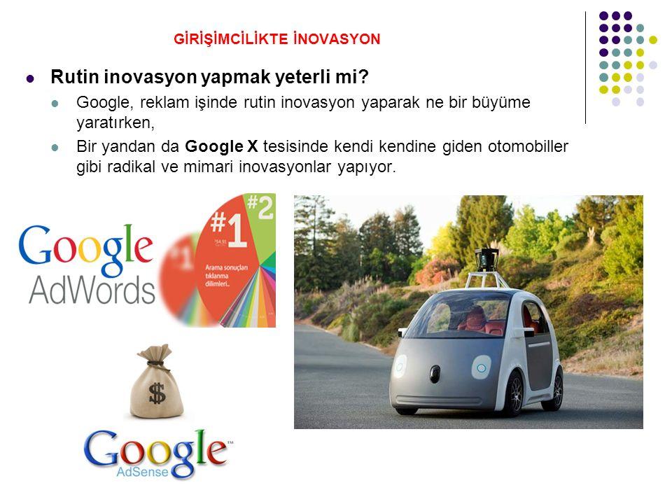 GİRİŞİMCİLİKTE İNOVASYON Rutin inovasyon yapmak yeterli mi.