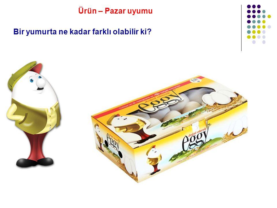Bir yumurta ne kadar farklı olabilir ki Ürün – Pazar uyumu