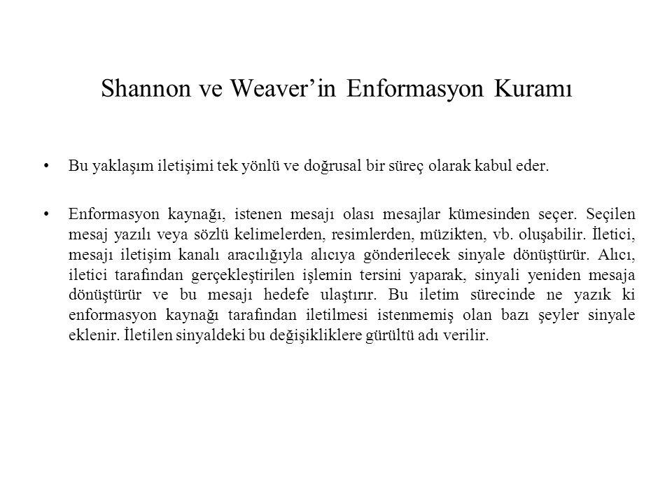 Shannon ve Weaver'in Enformasyon Kuramı Bu yaklaşım iletişimi tek yönlü ve doğrusal bir süreç olarak kabul eder.