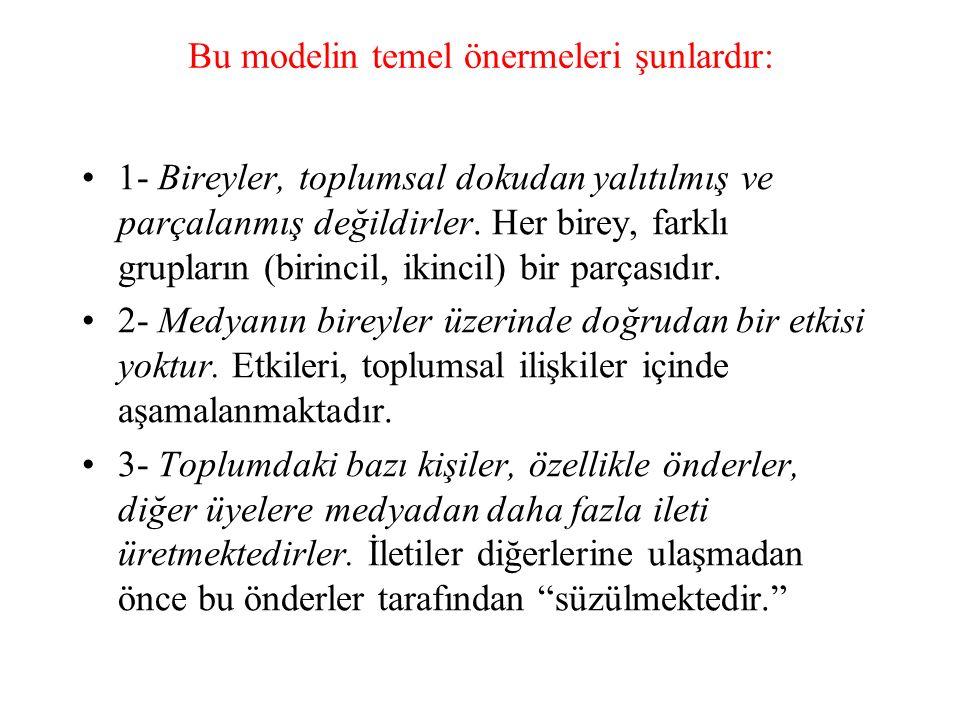 Bu modelin temel önermeleri şunlardır: 1- Bireyler, toplumsal dokudan yalıtılmış ve parçalanmış değildirler.