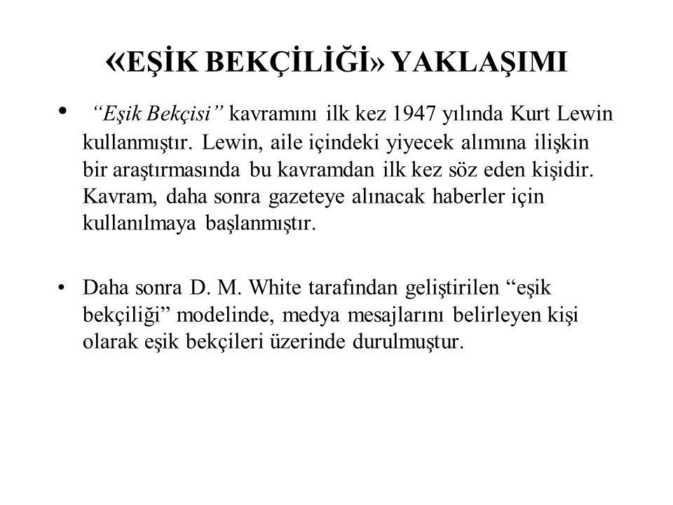 « EŞİK BEKÇİLİĞİ» YAKLAŞIMI Eşik Bekçisi kavramını ilk kez 1947 yılında Kurt Lewin kullanmıştır.