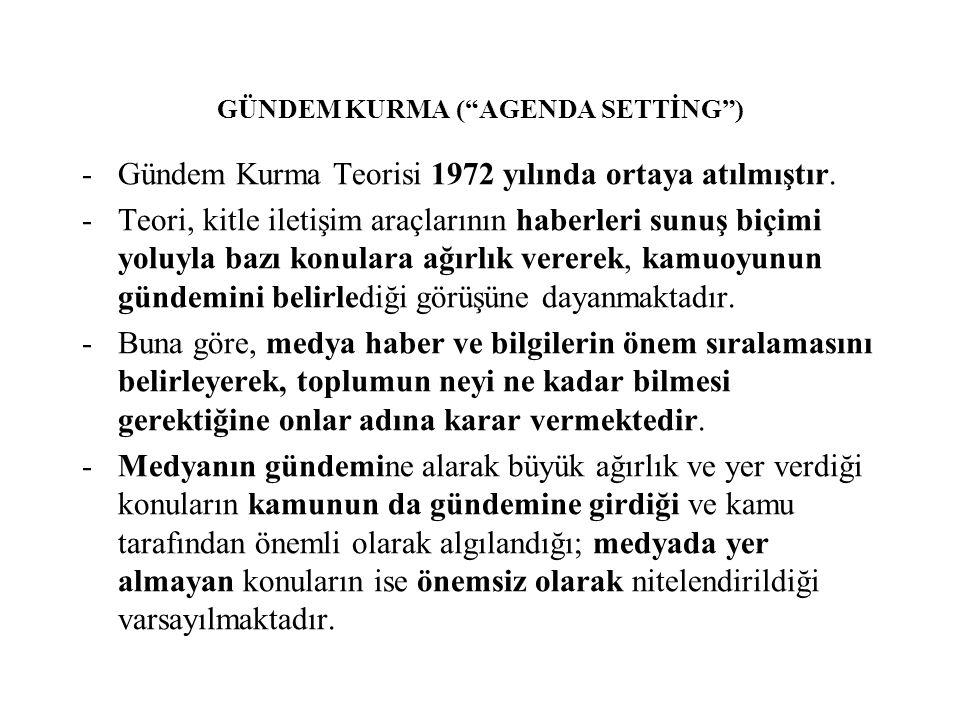 GÜNDEM KURMA ( AGENDA SETTİNG ) -Gündem Kurma Teorisi 1972 yılında ortaya atılmıştır.