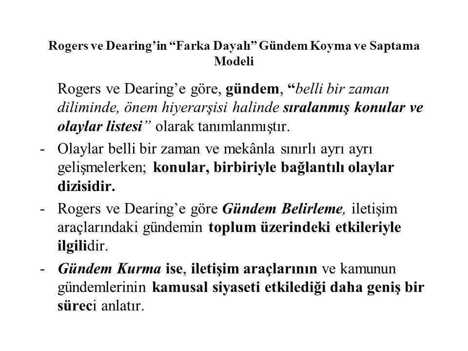 Rogers ve Dearing'in Farka Dayalı Gündem Koyma ve Saptama Modeli Rogers ve Dearing'e göre, gündem, belli bir zaman diliminde, önem hiyerarşisi halinde sıralanmış konular ve olaylar listesi olarak tanımlanmıştır.
