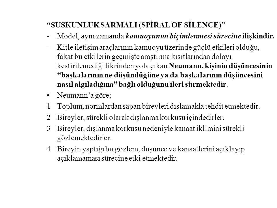 SUSKUNLUK SARMALI (SPİRAL OF SİLENCE) -Model, aynı zamanda kamuoyunun biçimlenmesi sürecine ilişkindir.