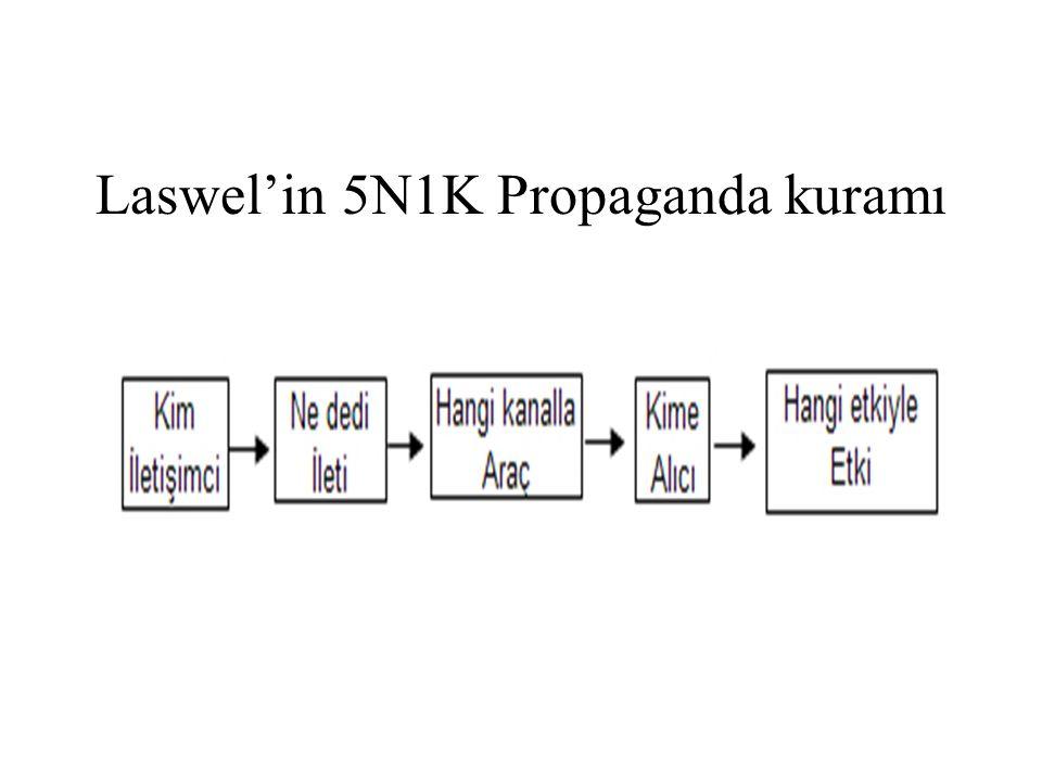 Laswel'in 5N1K Propaganda kuramı