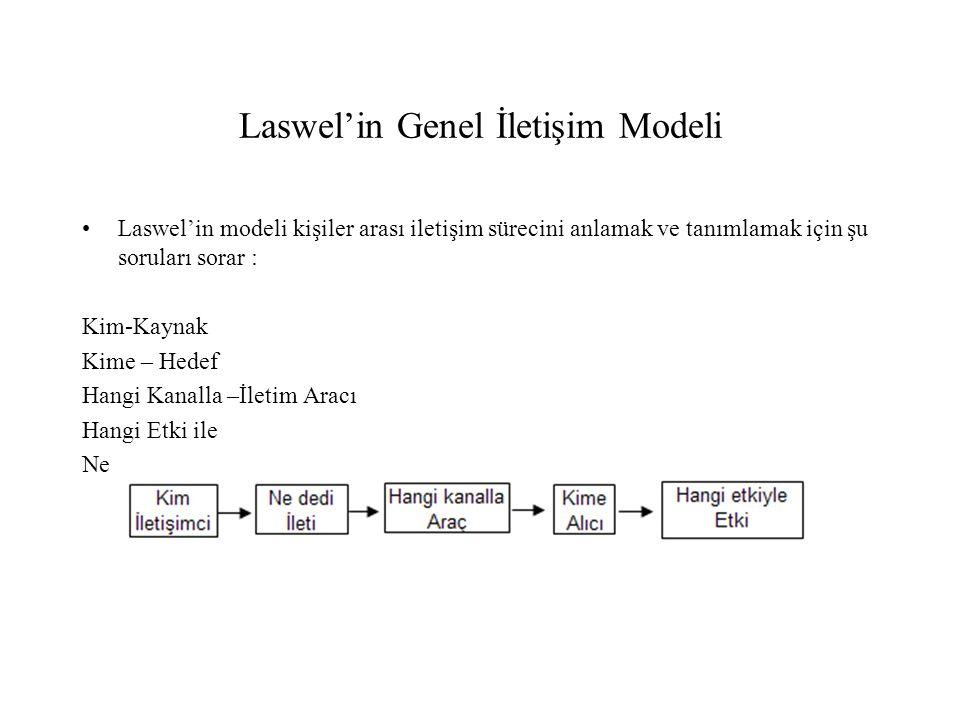 Laswel'in Genel İletişim Modeli Laswel'in modeli kişiler arası iletişim sürecini anlamak ve tanımlamak için şu soruları sorar : Kim-Kaynak Kime – Hedef Hangi Kanalla –İletim Aracı Hangi Etki ile Ne söylüyor ?