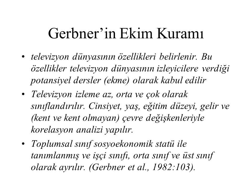 Gerbner'in Ekim Kuramı televizyon dünyasının özellikleri belirlenir.