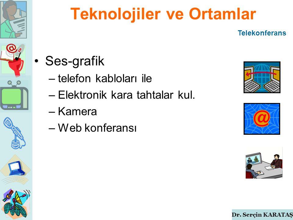Dr. Serçin KARATAŞ Teknolojiler ve Ortamlar Ses-grafik –telefon kabloları ile –Elektronik kara tahtalar kul. –Kamera –Web konferansı Telekonferans