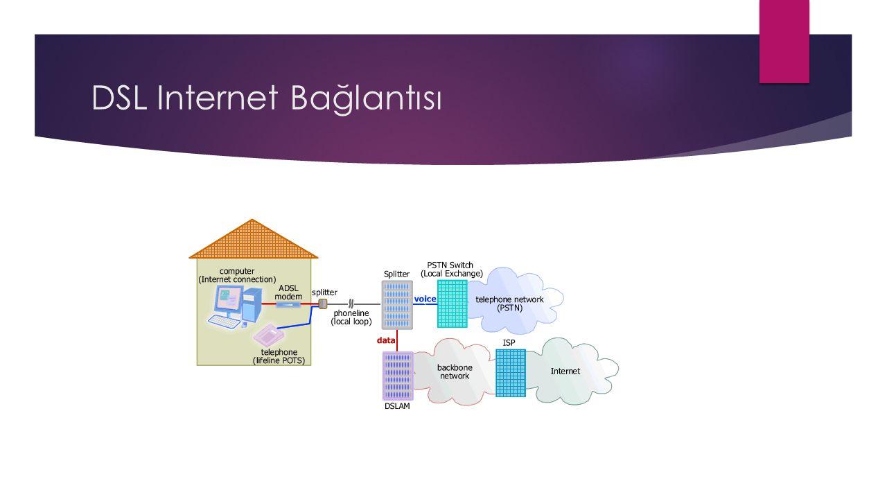 DSL Internet Bağlantısı