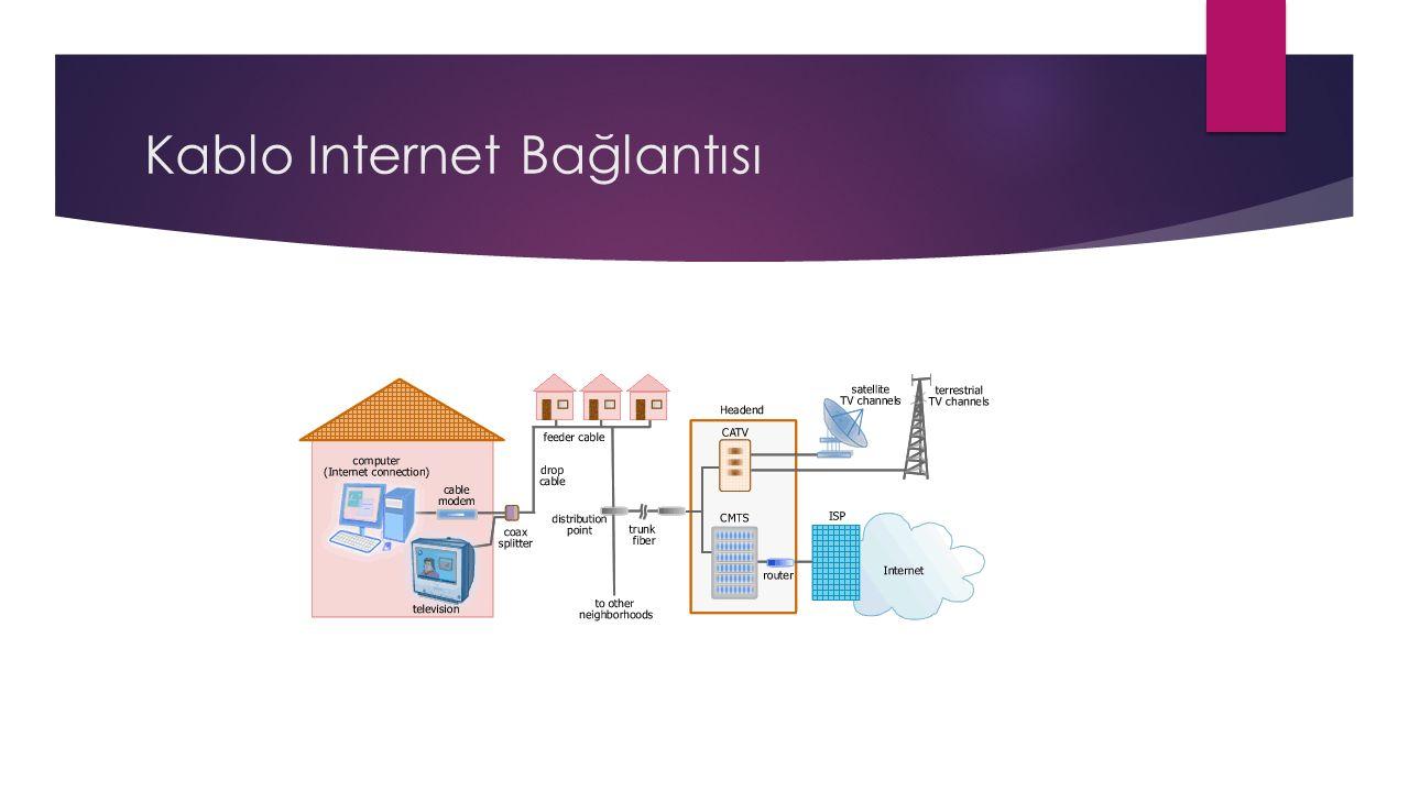 Kablo Internet Bağlantısı