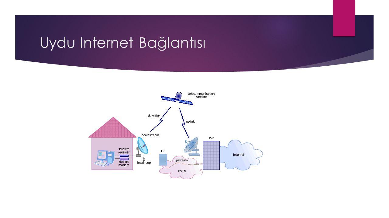 Uydu Internet Bağlantısı