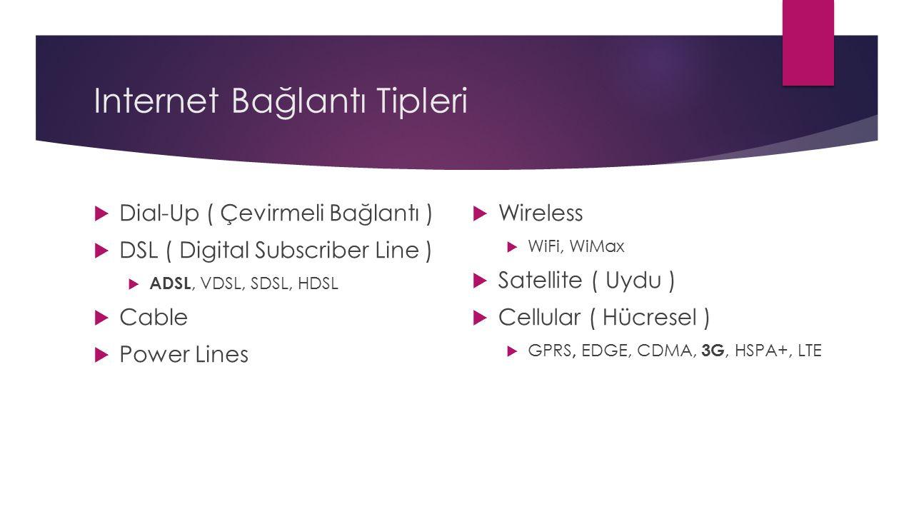 Internet Bağlantı Tipleri  Dial-Up ( Çevirmeli Bağlantı )  DSL ( Digital Subscriber Line )  ADSL, VDSL, SDSL, HDSL  Cable  Power Lines  Wireless