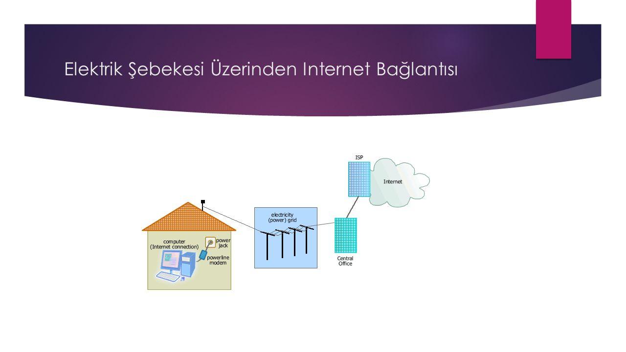 Elektrik Şebekesi Üzerinden Internet Bağlantısı