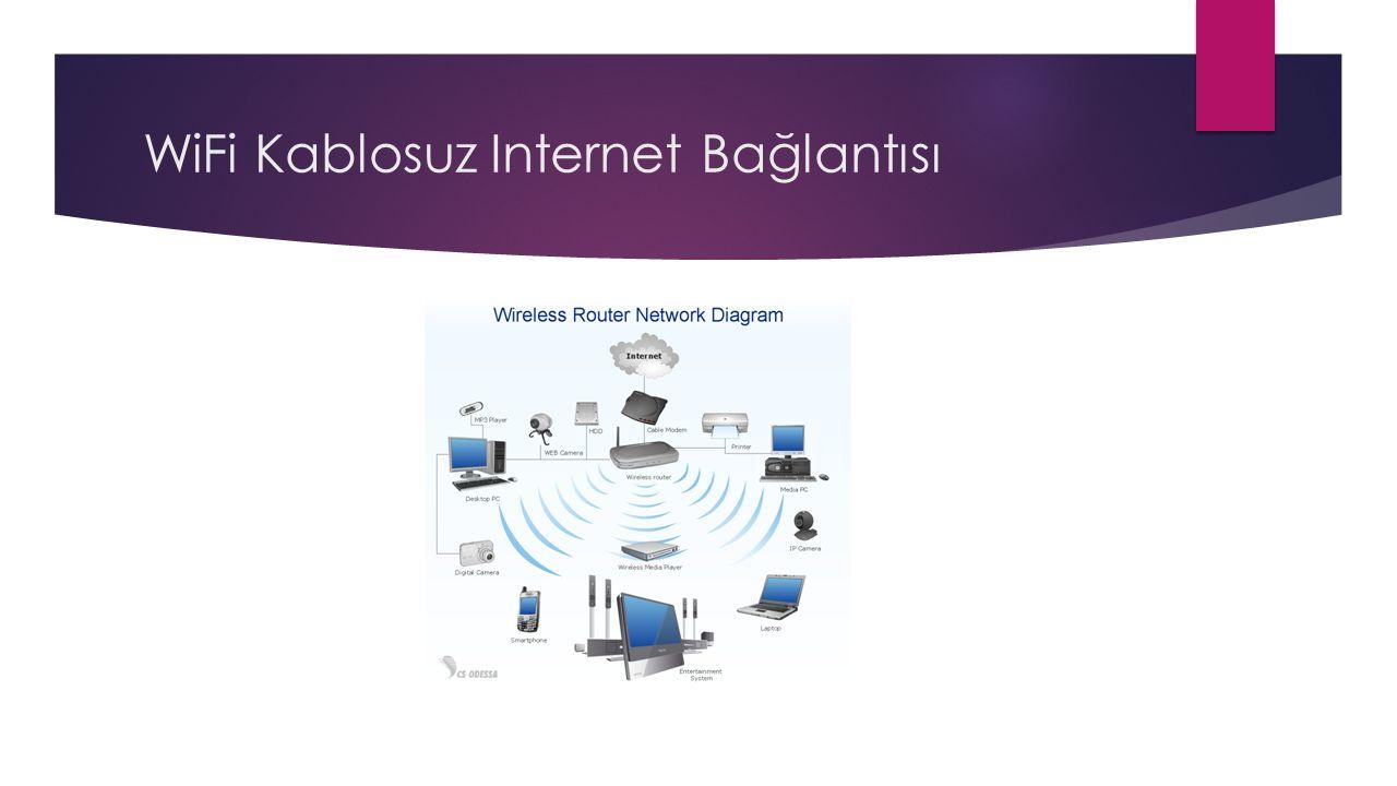 WiFi Kablosuz Internet Bağlantısı