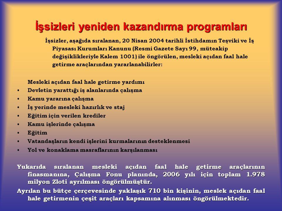 İşsizleri yeniden kazandırma programları İşsizler, aşağıda sıralanan, 20 Nisan 2004 tarihli İstihdamın Teşviki ve İş Piyasası Kurumları Kanunu (Resmi