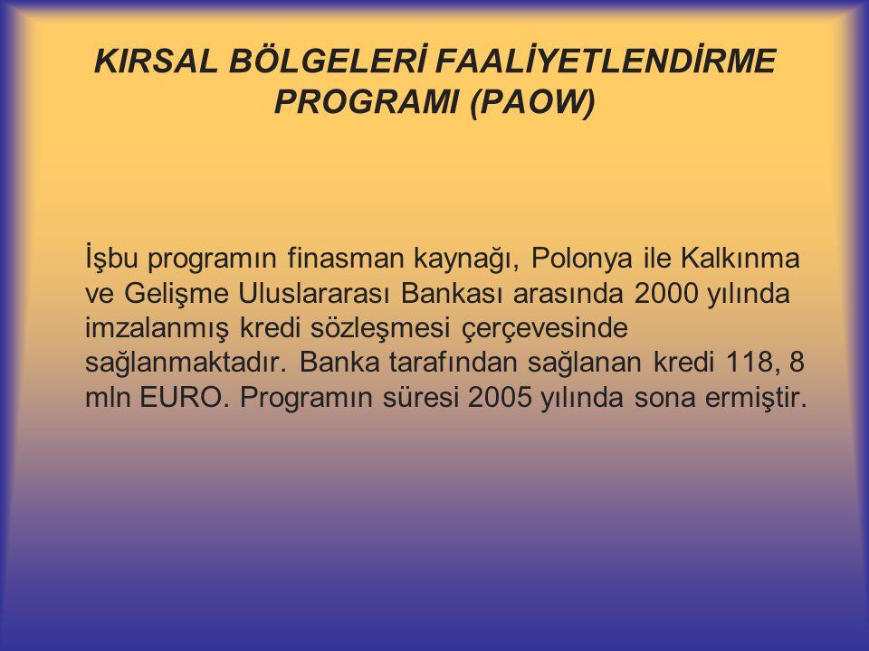 İşbu programın finasman kaynağı, Polonya ile Kalkınma ve Gelişme Uluslararası Bankası arasında 2000 yılında imzalanmış kredi sözleşmesi çerçevesinde sağlanmaktadır.