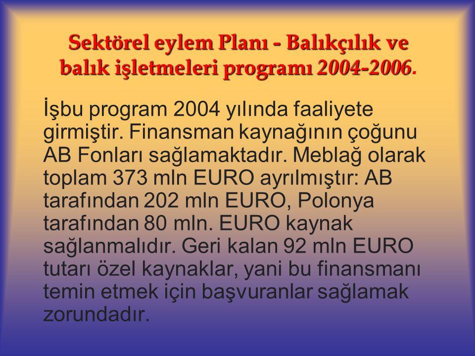 Sektörel eylem Planı - Balıkçılık ve balık işletmeleri programı 2004-2006 Sektörel eylem Planı - Balıkçılık ve balık işletmeleri programı 2004-2006. İ